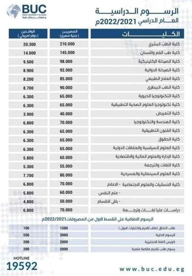 تنسيق الجامعات الخاصة والأهلية 2021 رابط القبول والمصروفات 8