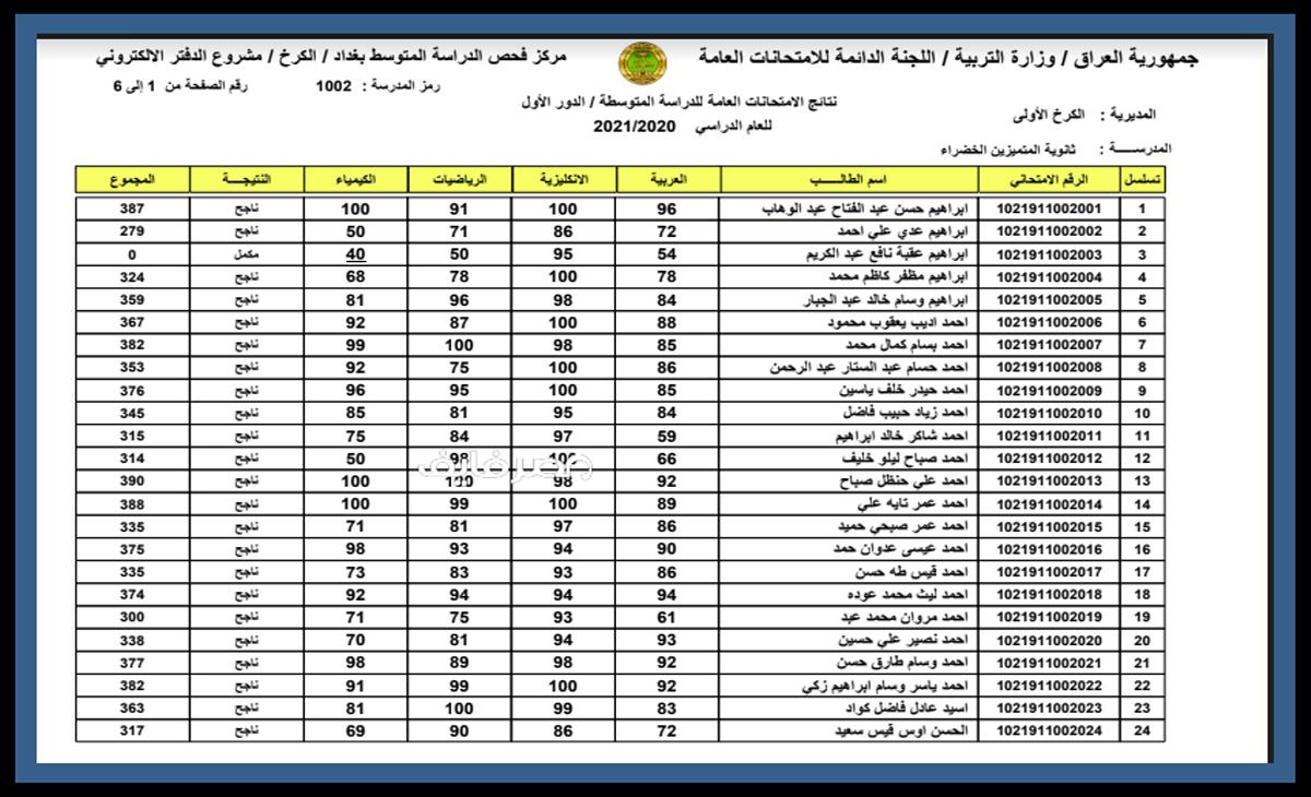 نتيجة الثالث متوسط العراق