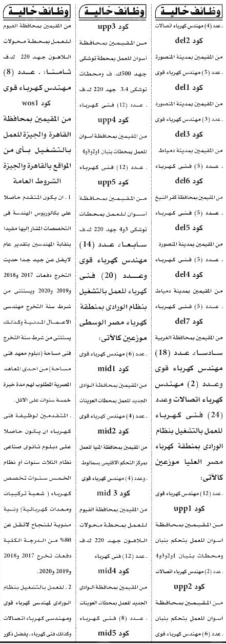 وظائف الأهرام الجمعة 10/9/2021.. جريدة الاهرام المصرية وظائف خالية 6