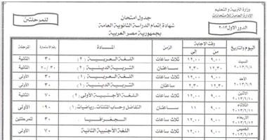جدول امتحانات الثانوية العامة 2013 النهائى