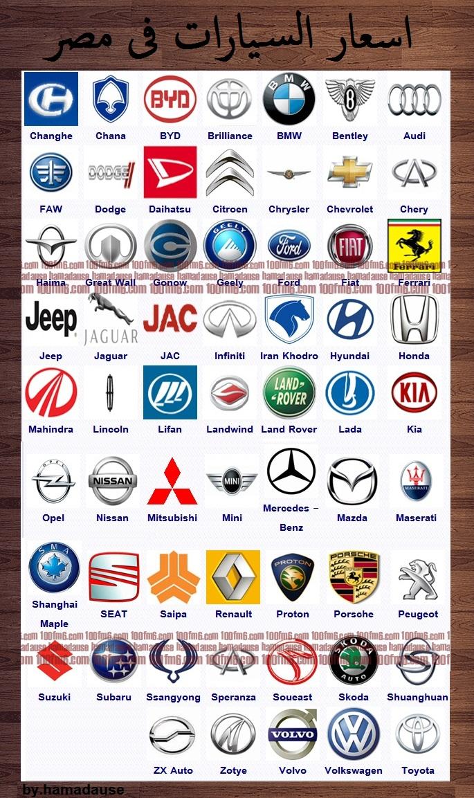 اسعار السيارات الجديدة في مصر 2013